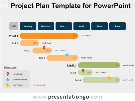 project plan template  powerpoint powerpoint