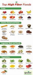 25+ best ideas about Diverticulitis diet on Pinterest