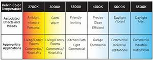 Color Temperature Chart For Led Bulbs Light Color The Efficient And Happy Office Space Rave
