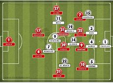 Bayern Munich 04 Real Madrid Tactical Analysis Set