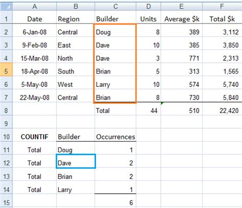 usar get template part excel countif and countifs formulas explained my online