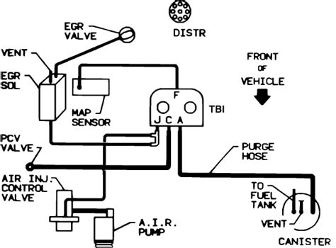 87 Chevy Tbi Vacuum Diagram by I A 1987 Chevy 1 2 Ton 4x4 With A 5 7l Tbi Engine I