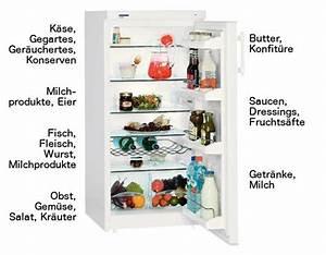 Besteck Richtig In Die Spülmaschine Einräumen : k hlschrank richtig einr umen so geht 39 s ~ Markanthonyermac.com Haus und Dekorationen