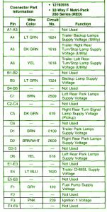 Chevrolet Fuse Box Diagram Chevy