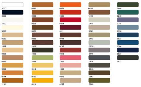 mettler strong colour chart lentine marine 32634