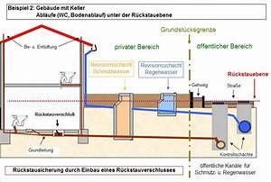 Entwässerung Grundstück Regenwasser : regenwasser entw sserung eckventil waschmaschine ~ Buech-reservation.com Haus und Dekorationen