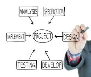 small business owners  project management