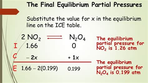 Chem 2  Chemical Equilibrium V Ice Tables And