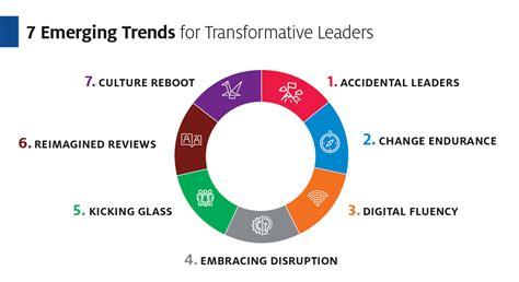 talent reimagined  emerging trends  transformative