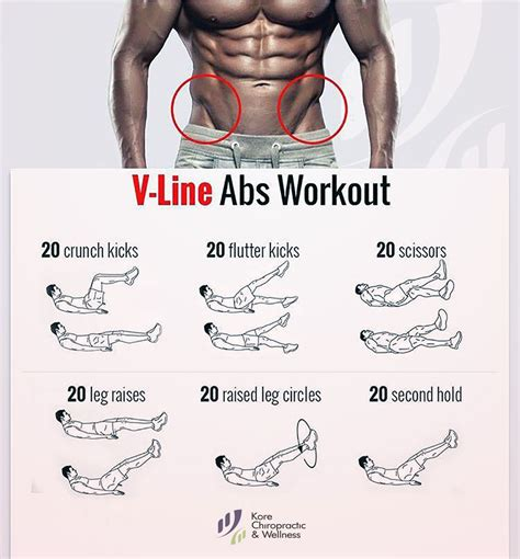 abs workout  crunch kicks flutter kicks
