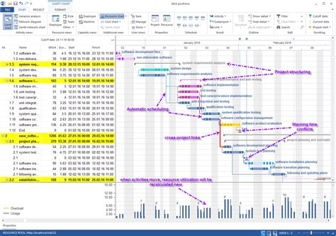 Interactive Gantt Charts For Project Teams. Places That Buy Rolex Watches. Bluetooth Wireless Technology Installed On Your Computer. What Is The Best Security System. Toyota Convertible Sports Car. Rehab Pool Party Las Vegas Packaged Diet Food. Auto Insurance Quotes Maine Car Insurance Nm. Joining The Army With A College Degree. Solar Energy San Diego Best Travel Insurances