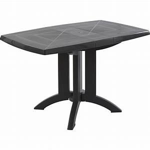 Table Pliante Leroy Merlin : table de jardin grosfillex v ga rectangulaire anthracite 4 ~ Dode.kayakingforconservation.com Idées de Décoration