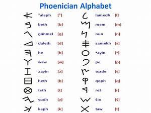 Phoenician Alphabet Letters 34614 | VIZUALIZE