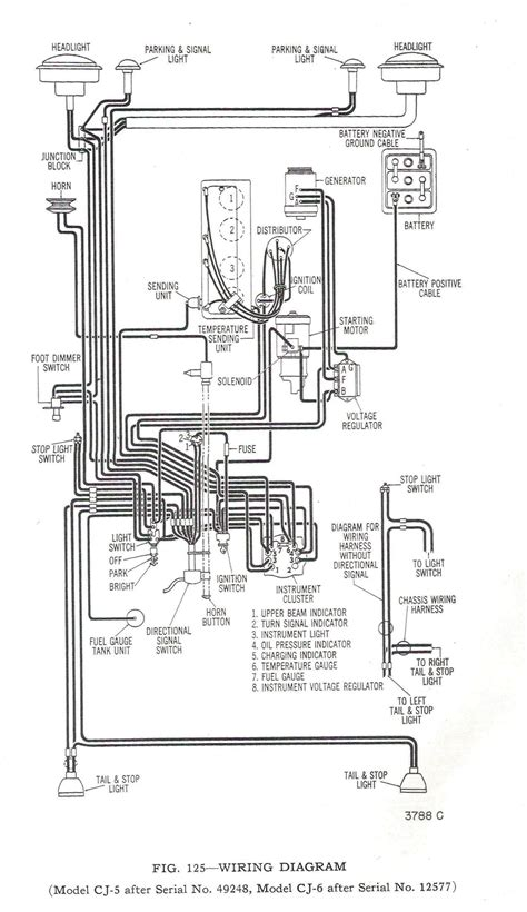 1980 Jeep J10 Wiring Diagram by Wrg 6760 1958 Jeep Cj5 Wiring Schematic
