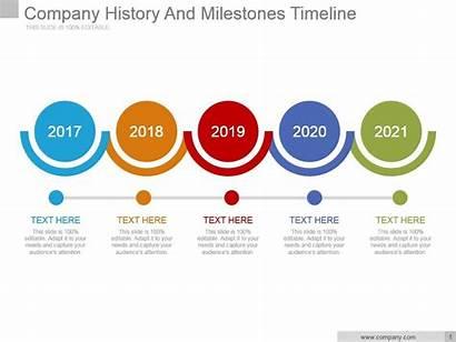 Timeline History Powerpoint Company Slide Milestones Clipart
