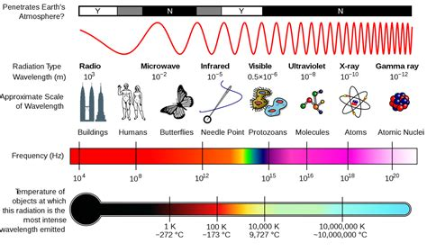 the electromagnetic spectrum david icke 39 s official forums