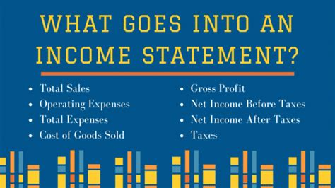 How To Create An Income Statement For Your Business. Lying On A Resume. Resume Templates Word 2010. Word Doc Resume Template. Sample Acting Resume. Resume Respiratory Therapist. Material Coordinator Resume. Edit My Resume Online. Education Section In Resume Examples