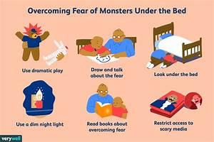 Fear, Of, Closets, Phobia