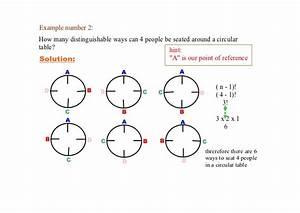 Circular Permutation Example Problems