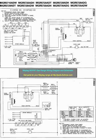 basic oven wiring diagram wiring diagram schema