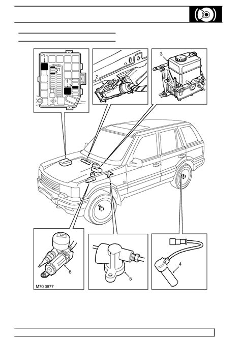 Land Rover Workshop Manuals Range
