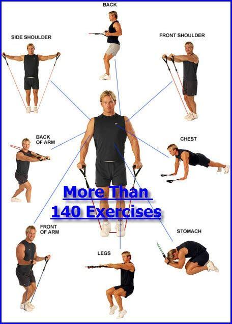 ligas resistencia bodylastics  piezas pilates ejercicio
