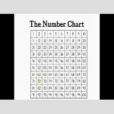 Haitian Creole Math Tutorials  The Number System Numbers Through 100 Youtube