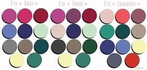 best quelles sont les couleurs chaudes contemporary With awesome couleur chaudes et froides 3 relooking quelles couleurs me vont portail de la mode