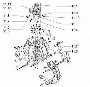 Kinshofer Rotator Fitting