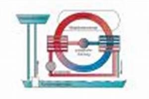 Wie Funktioniert Wärmepumpentrockner : bsh w rmepumpentrockner reinigen der flusensumpf anleitung ~ Frokenaadalensverden.com Haus und Dekorationen