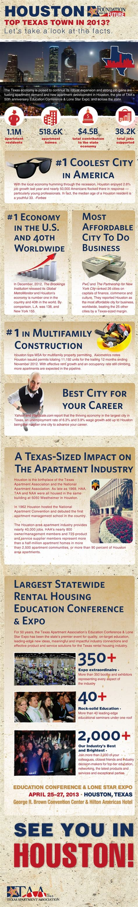 Houston Apartment Association Expo by 19 Best Houston Apartment Association Images On