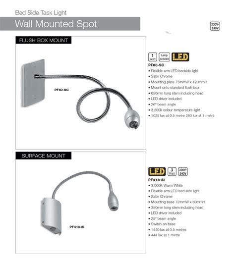 wall mounted led task light