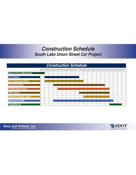 construction timeline template construction timeline board free