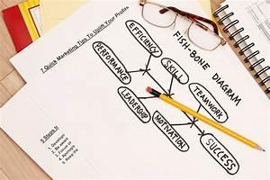 Article  Six Sigma Tools