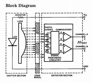 Diagrams Wiring   Dc Motor Encoder Wiring Diagram