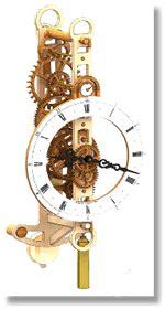 clock   plans plans