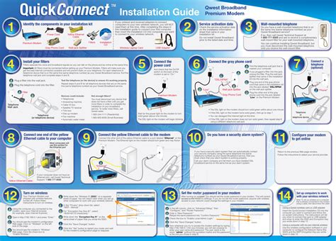 installation bureau motorola 3347 broadband modem manual