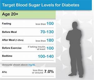 Normal Blood Sugar Levels 17 Natural Ways To Stabilize