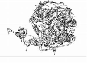 What Direction Does Chevy Impala Power Steering Flow