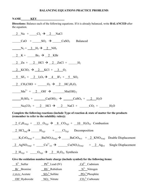 Balancing chemical equations worksheet 1 25 tessshlo answer key pg 61 ged 2018 science test overview for teachers and students mr durdel s chemistry 19 sample worksheets in pdf ms word 33 an equation success answers resource plans webquest name how to walkthrough khan academy page. Balancing Equations Practice Problems Chemical Reactions ...