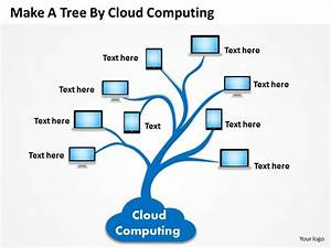 0620 Business Diagrams Examples Tree By Cloud Computing