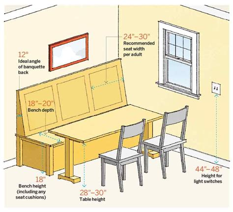 seating wall height 64 important numbers every homeowner should know banquettes banquette seating and quality time