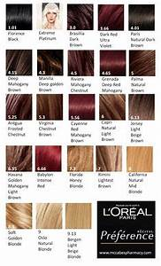 Red Hair Color Chart Loreal Wallpaper Red Hair Color