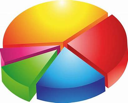 Probability Pros Cons Therapies Pie Chart Struggle