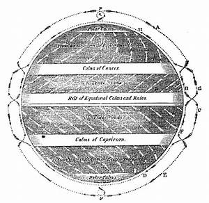 Abaculi  Diagram Of The Trade Winds  1856