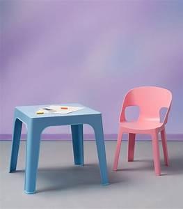 ensemble 4 chaises et table enfant de jardin en plastique With ensemble de jardin plastique