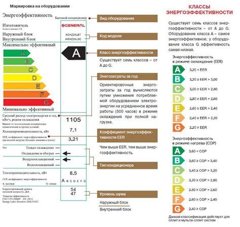 Базовые и нормируемые с 2016 г. показатели удельного годового энергопотребления мкд с учетом общедомовых нужд энергосовет.ru