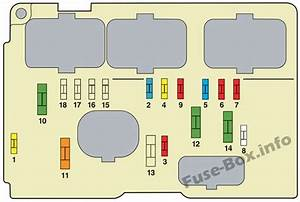 Fuse Box Diagram  U0026gt  Citro U00ebn C2  2003