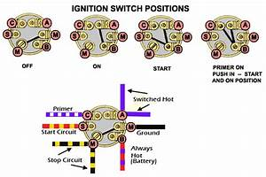 Evinrude Johnson Solenoids  Switches  Battery Cables