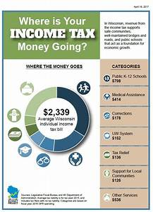 Where is Your Income Tax Money Going? - Wisconsin Budget ...